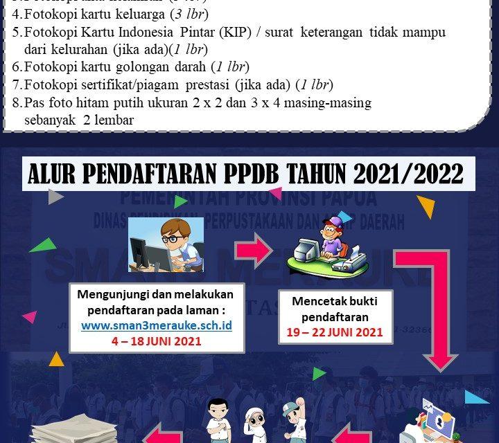 Alur pendaftaran ppdb